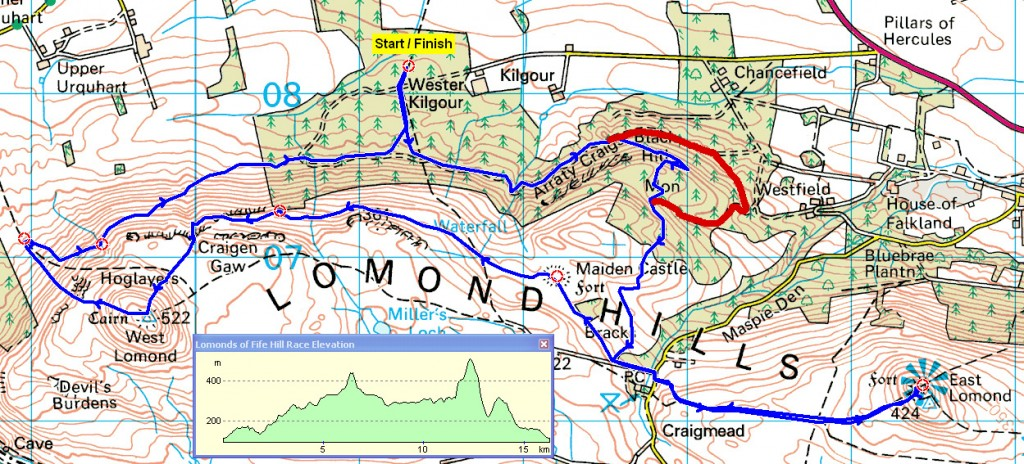 Lomonds route and slight diversion