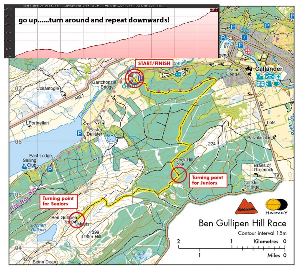 Gullipen Hill Race Route