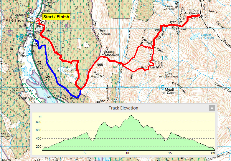 Stuc a`Chroin Hill Race Route